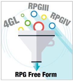 RPG-FREE-FORM